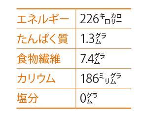 酢タマネギのサラダ成分表